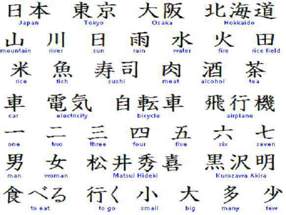 Proud to say that I can already read all but xx of these kanji!